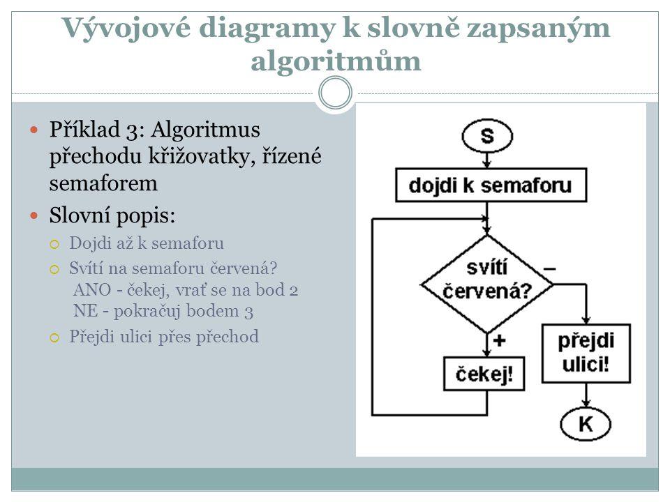 Vývojové diagramy k slovně zapsaným algoritmům