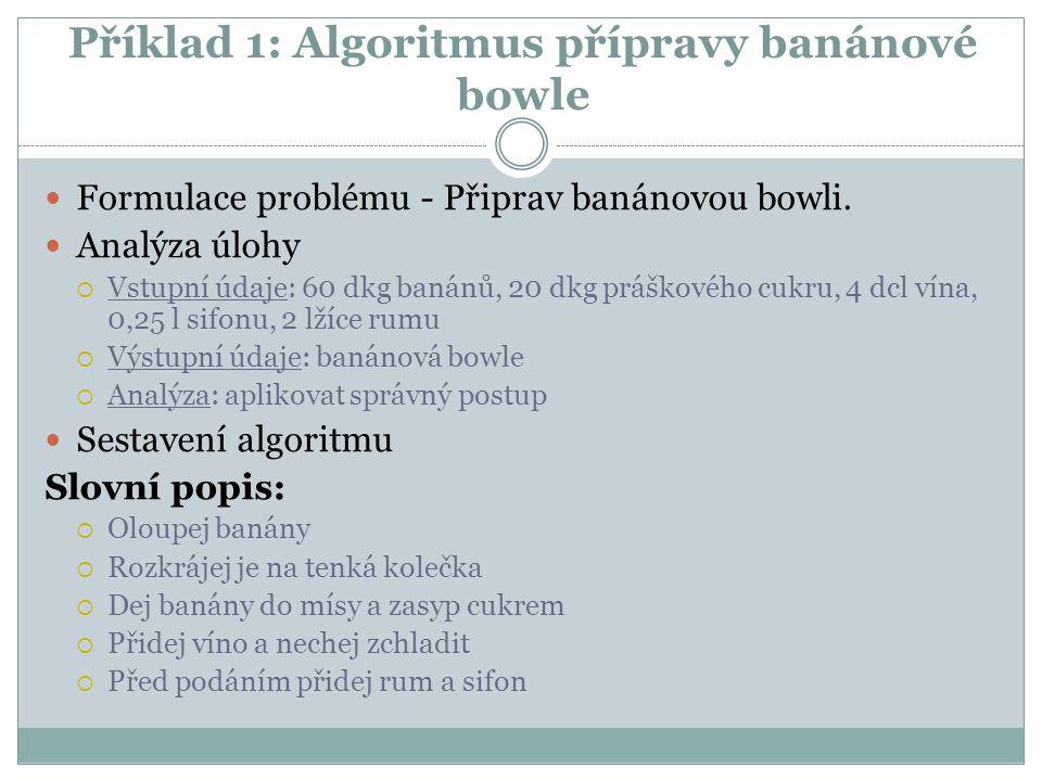 Příklad 1: Algoritmus přípravy banánové bowle