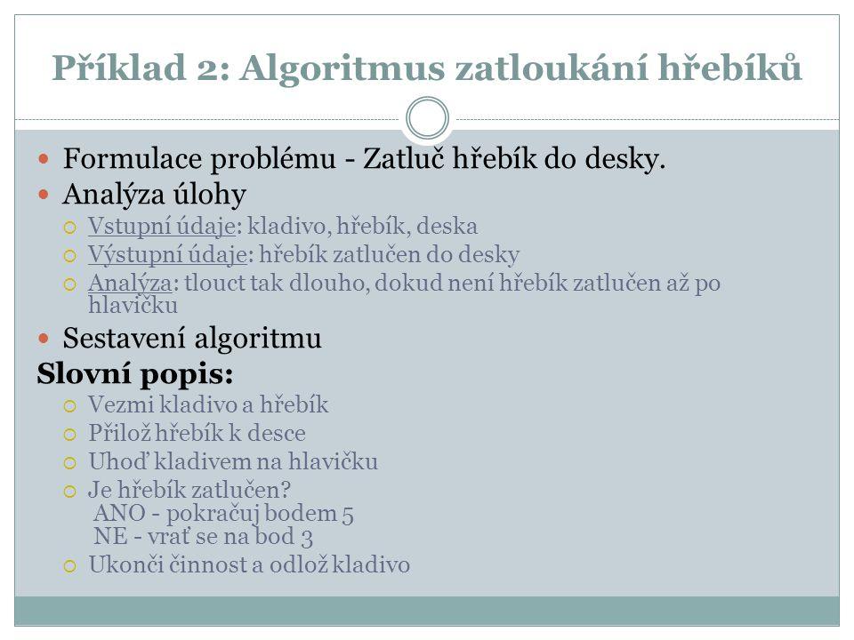 Příklad 2: Algoritmus zatloukání hřebíků