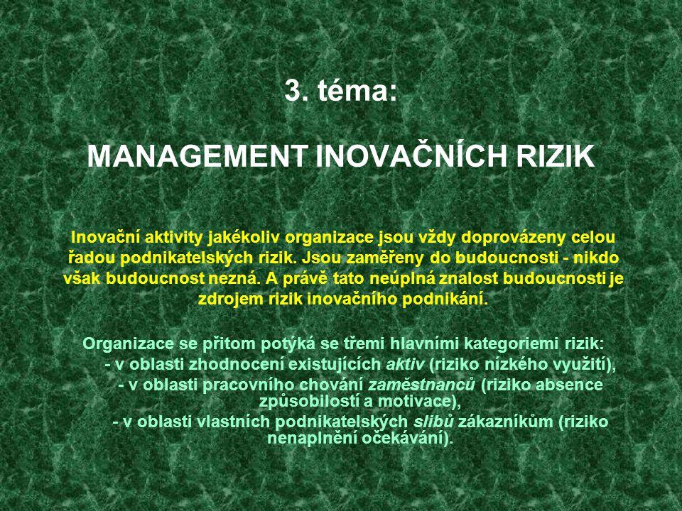 3. téma: MANAGEMENT INOVAČNÍCH RIZIK