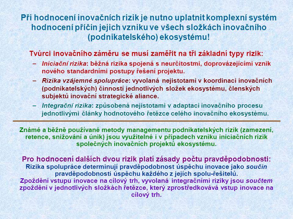 Při hodnocení inovačních rizik je nutno uplatnit komplexní systém hodnocení příčin jejich vzniku ve všech složkách inovačního (podnikatelského) ekosystému!