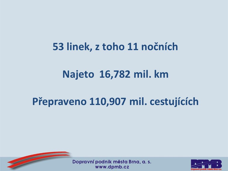 Přepraveno 110,907 mil. cestujících