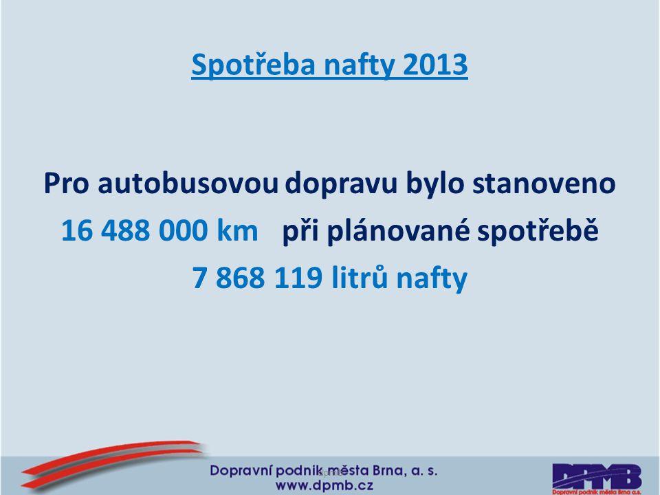 Spotřeba nafty 2013 Pro autobusovou dopravu bylo stanoveno 16 488 000 km při plánované spotřebě 7 868 119 litrů nafty