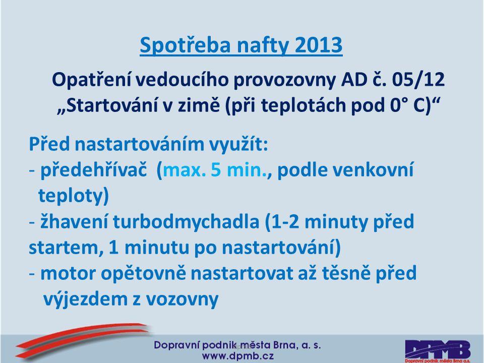 Spotřeba nafty 2013 Opatření vedoucího provozovny AD č. 05/12