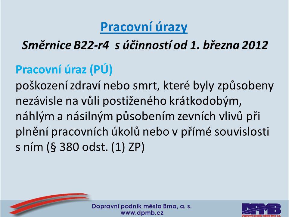 Směrnice B22-r4 s účinností od 1. března 2012