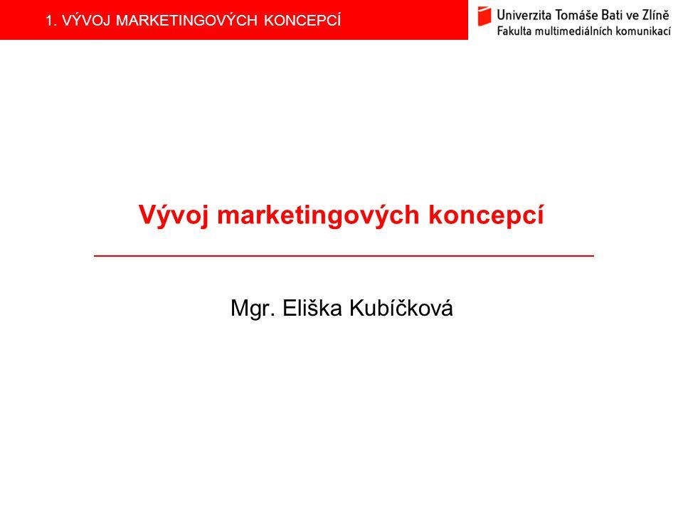 Vývoj marketingových koncepcí