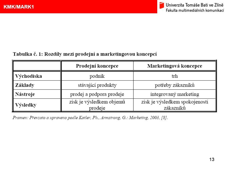 KMK/MARK1 Eliška Kubíčková: Kulturní aspekty TV reklamy na pivo 13 9