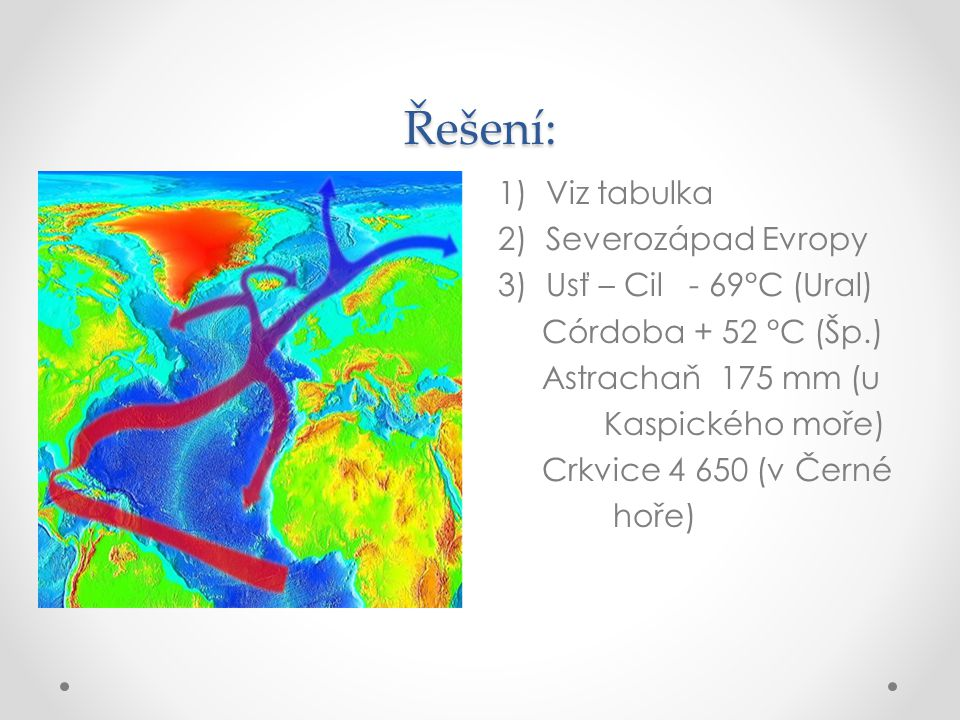 Řešení: Viz tabulka Severozápad Evropy Usť – Cil - 69°C (Ural)