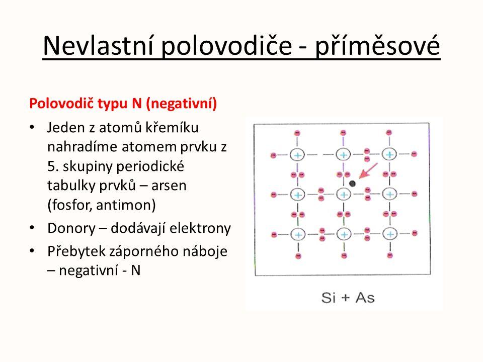 Nevlastní polovodiče - příměsové