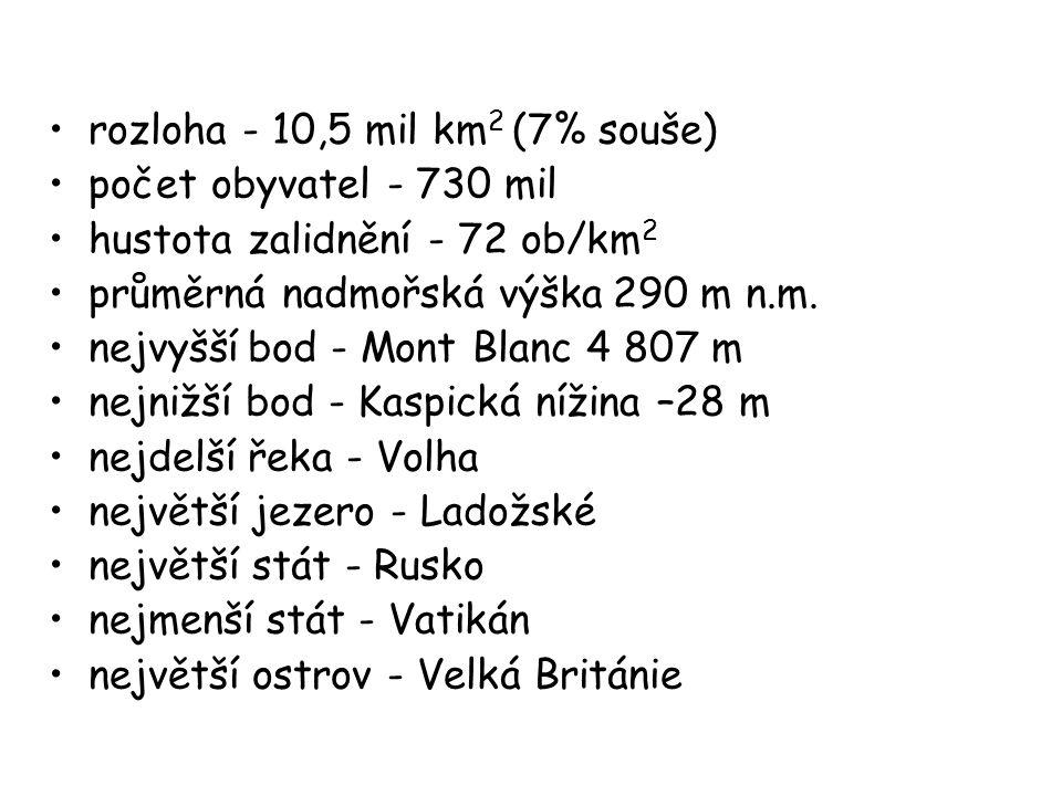 rozloha - 10,5 mil km2 (7% souše)