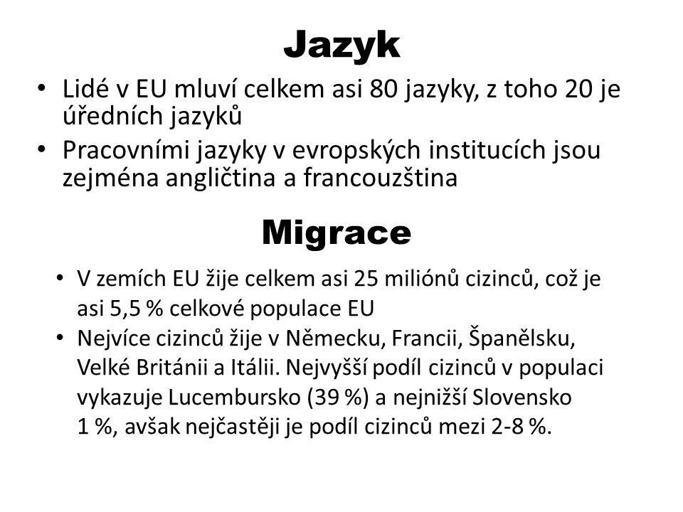 Jazyk Lidé v EU mluví celkem asi 80 jazyky, z toho 20 je úředních jazyků.