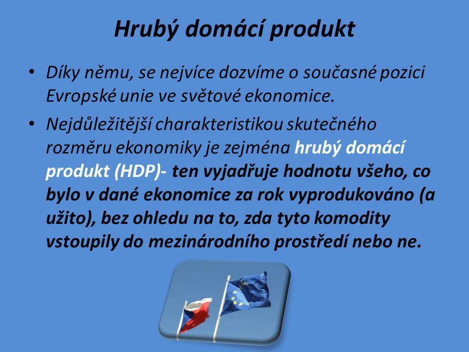 Hrubý domácí produkt Díky němu, se nejvíce dozvíme o současné pozici Evropské unie ve světové ekonomice.