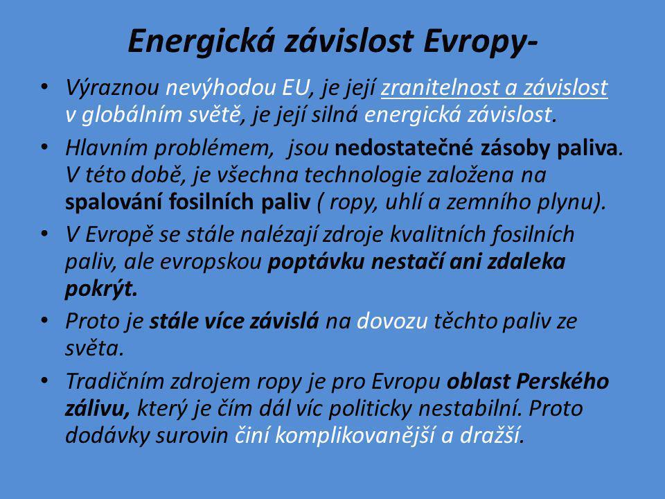Energická závislost Evropy-