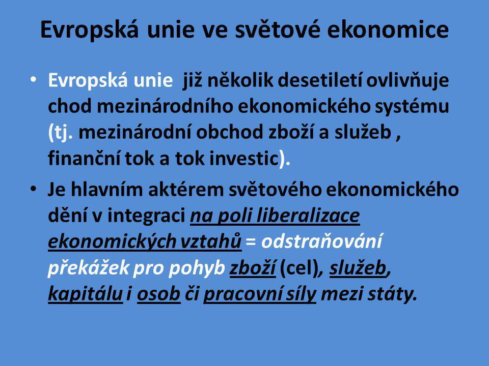 Evropská unie ve světové ekonomice