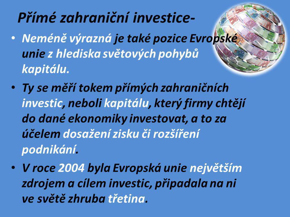 Přímé zahraniční investice-