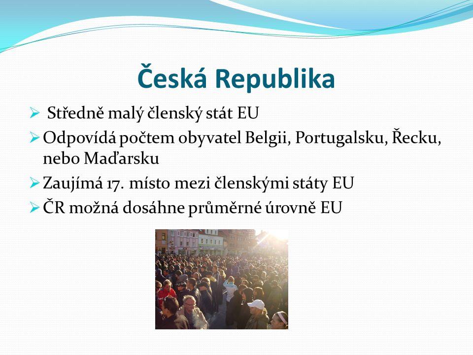 Česká Republika Středně malý členský stát EU