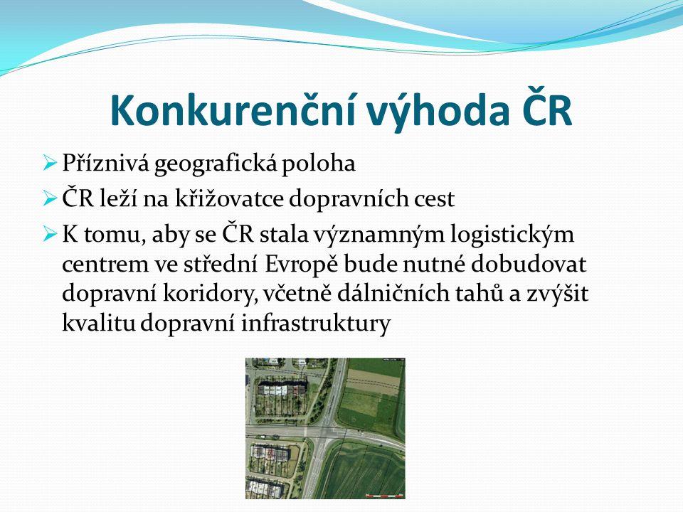 Konkurenční výhoda ČR Příznivá geografická poloha