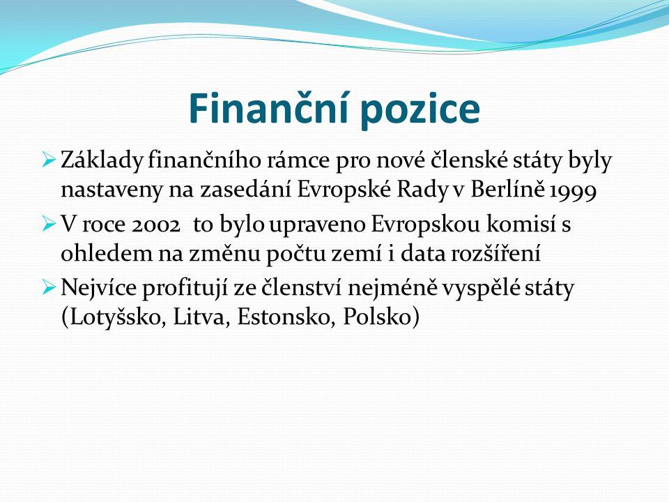 Finanční pozice Základy finančního rámce pro nové členské státy byly nastaveny na zasedání Evropské Rady v Berlíně 1999.