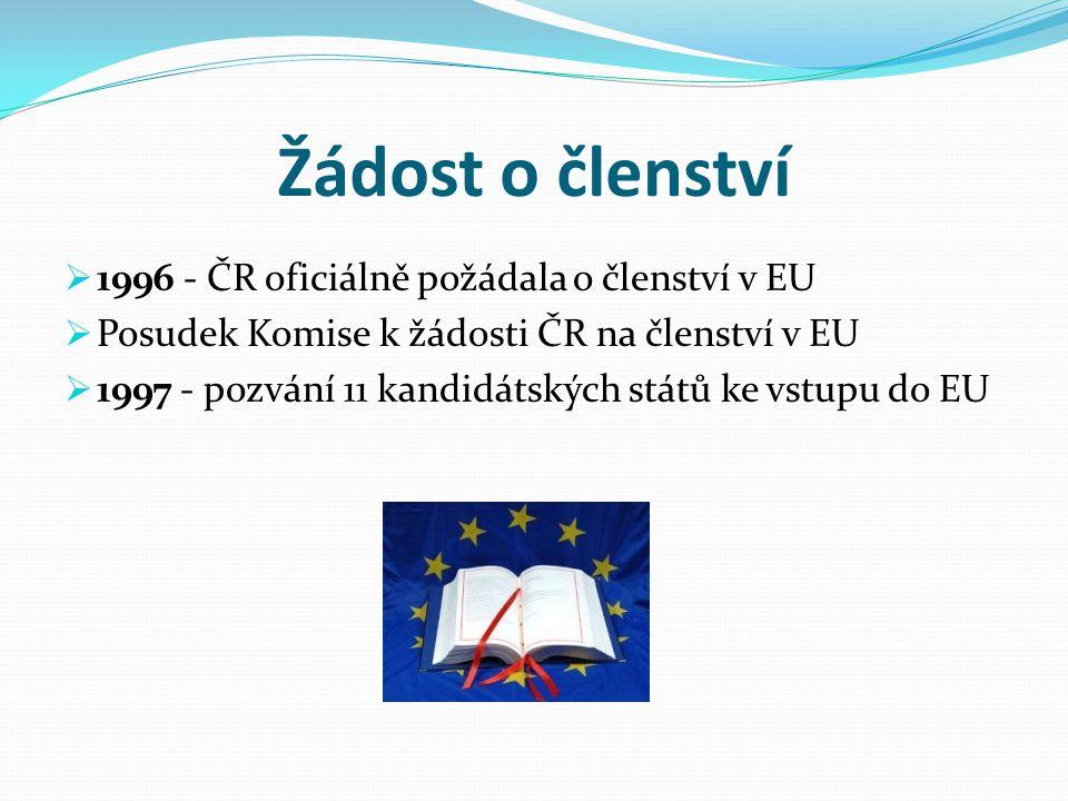 Žádost o členství 1996 - ČR oficiálně požádala o členství v EU