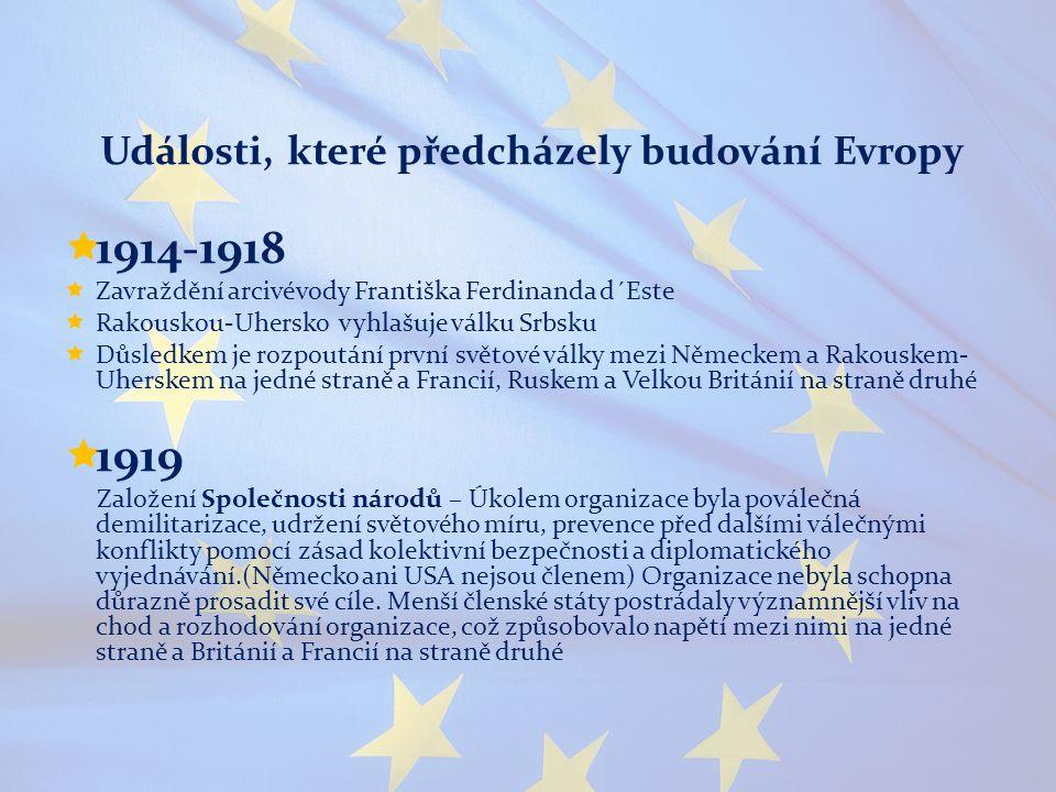 Události, které předcházely budování Evropy