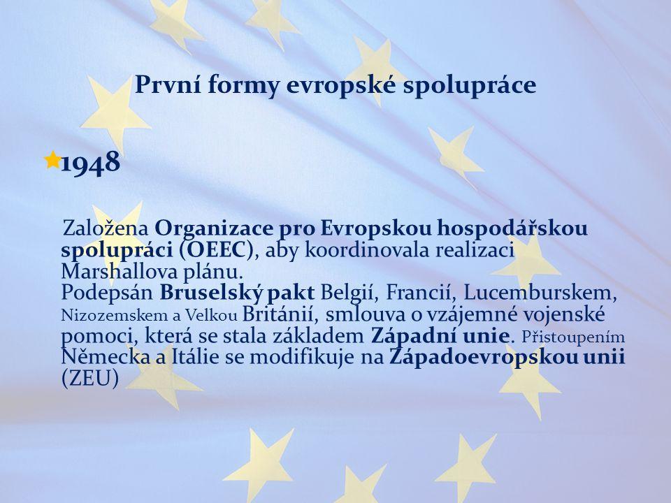 První formy evropské spolupráce