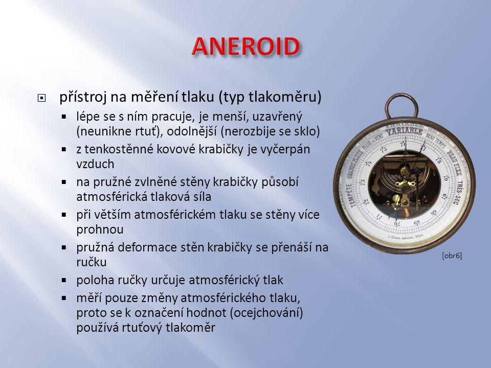 ANEROID přístroj na měření tlaku (typ tlakoměru)