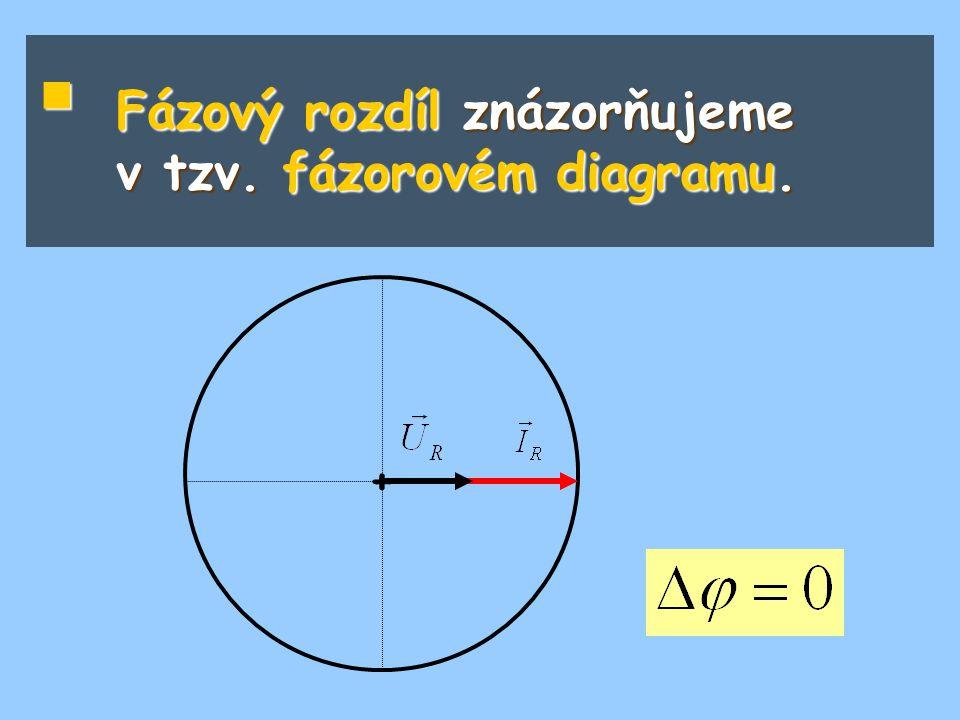 Fázový rozdíl znázorňujeme v tzv. fázorovém diagramu.