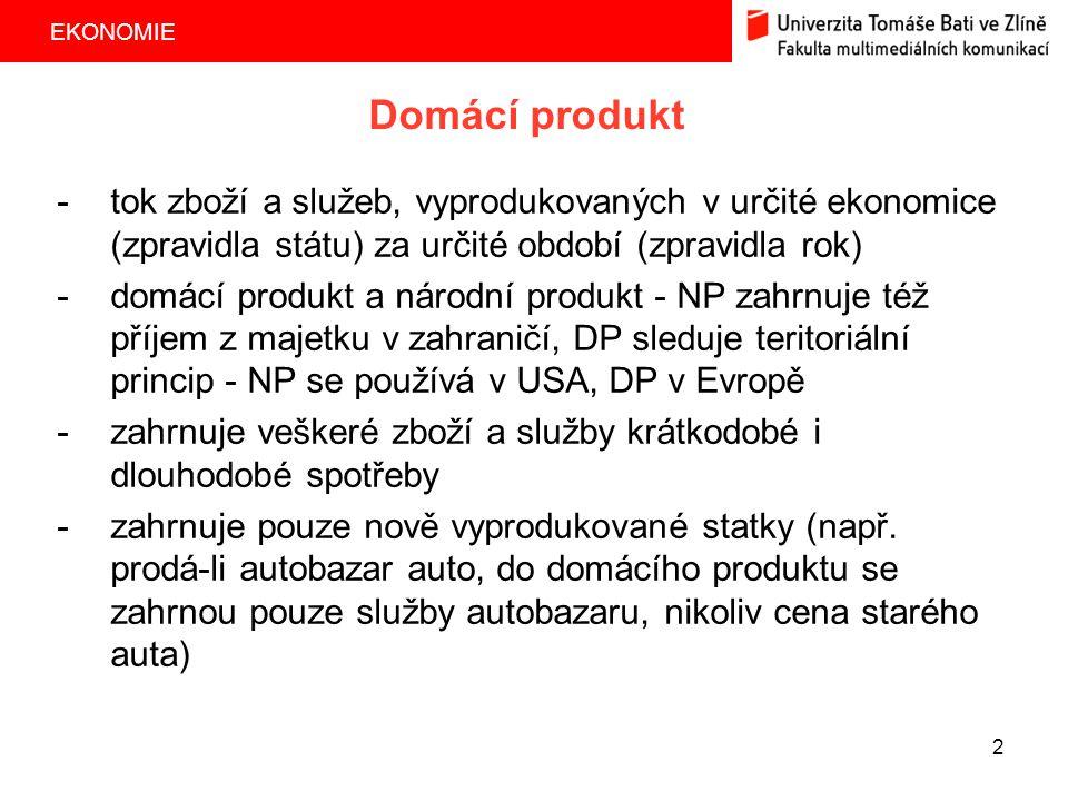 Domácí produkt tok zboží a služeb, vyprodukovaných v určité ekonomice (zpravidla státu) za určité období (zpravidla rok)