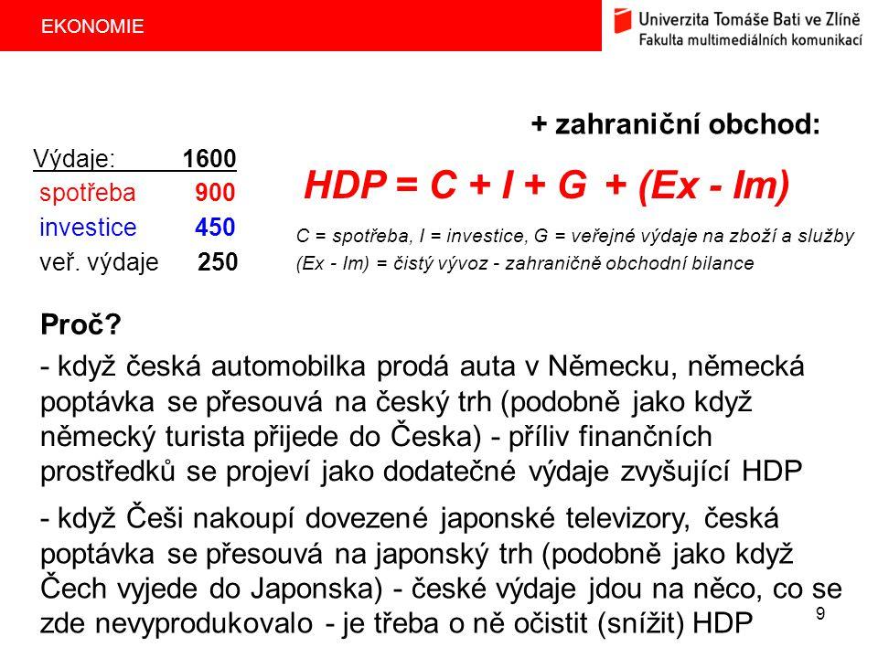 HDP = C + I + G + (Ex - Im) + zahraniční obchod: Proč