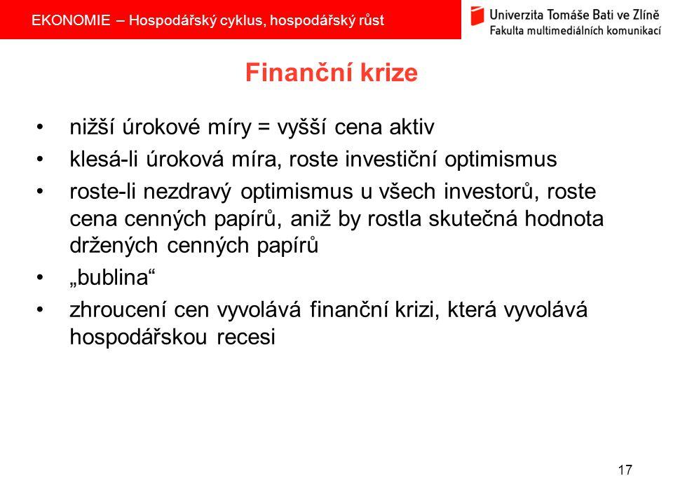 Finanční krize nižší úrokové míry = vyšší cena aktiv
