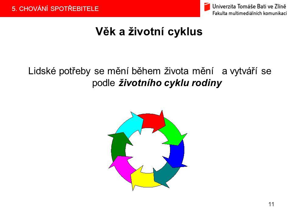 Věk a životní cyklus Lidské potřeby se mění během života mění a vytváří se podle životního cyklu rodiny.