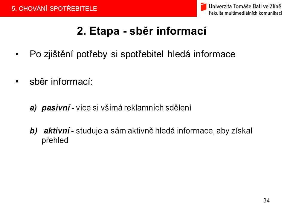 2. Etapa - sběr informací Po zjištění potřeby si spotřebitel hledá informace. sběr informací: pasivní - více si všímá reklamních sdělení.