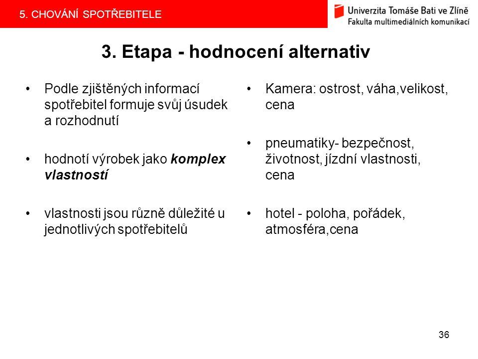 3. Etapa - hodnocení alternativ
