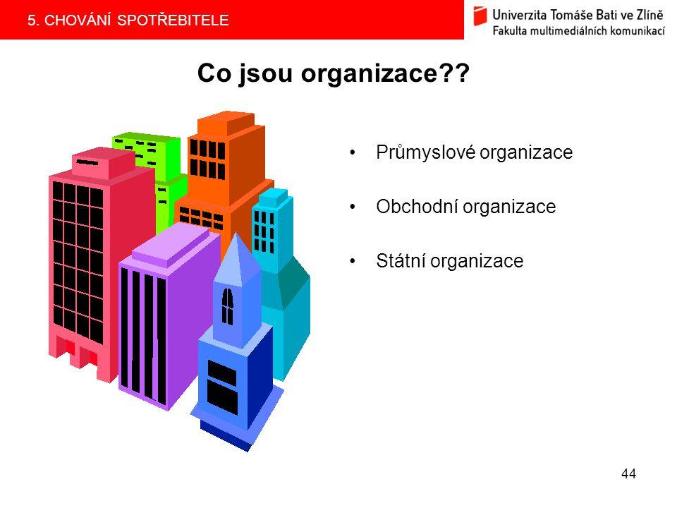 Co jsou organizace Průmyslové organizace Obchodní organizace