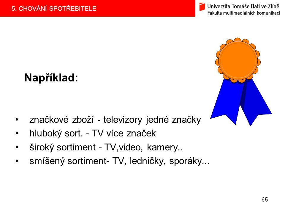 Například: značkové zboží - televizory jedné značky