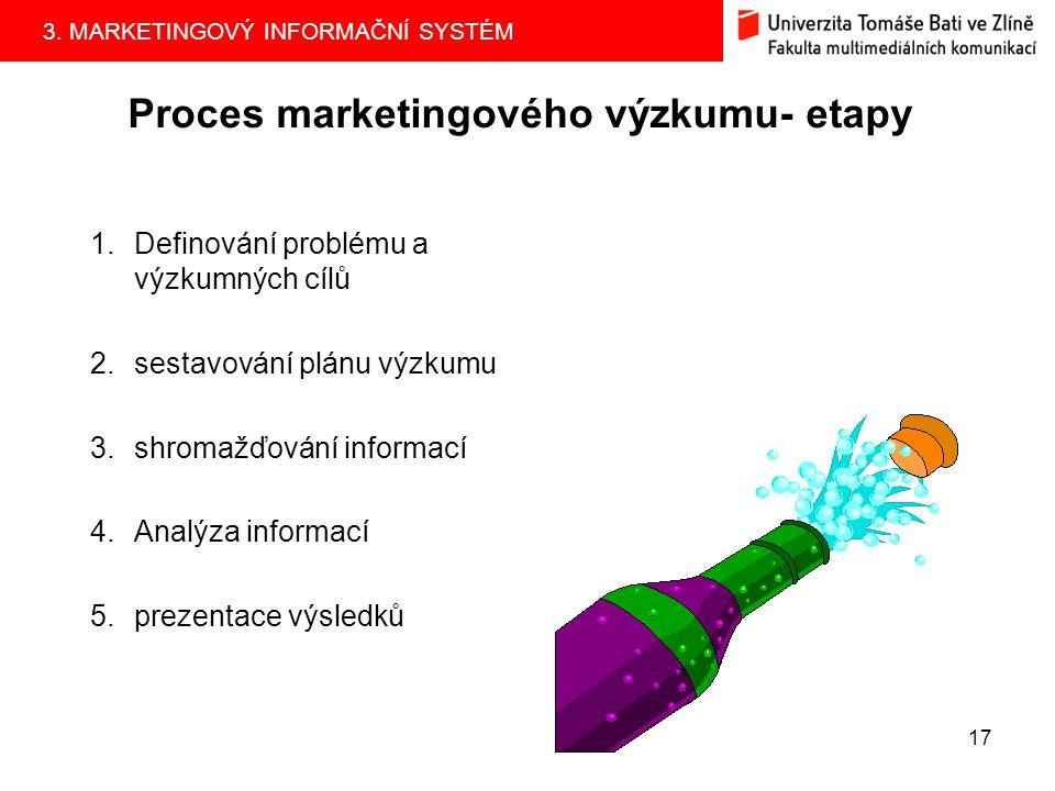 Proces marketingového výzkumu- etapy