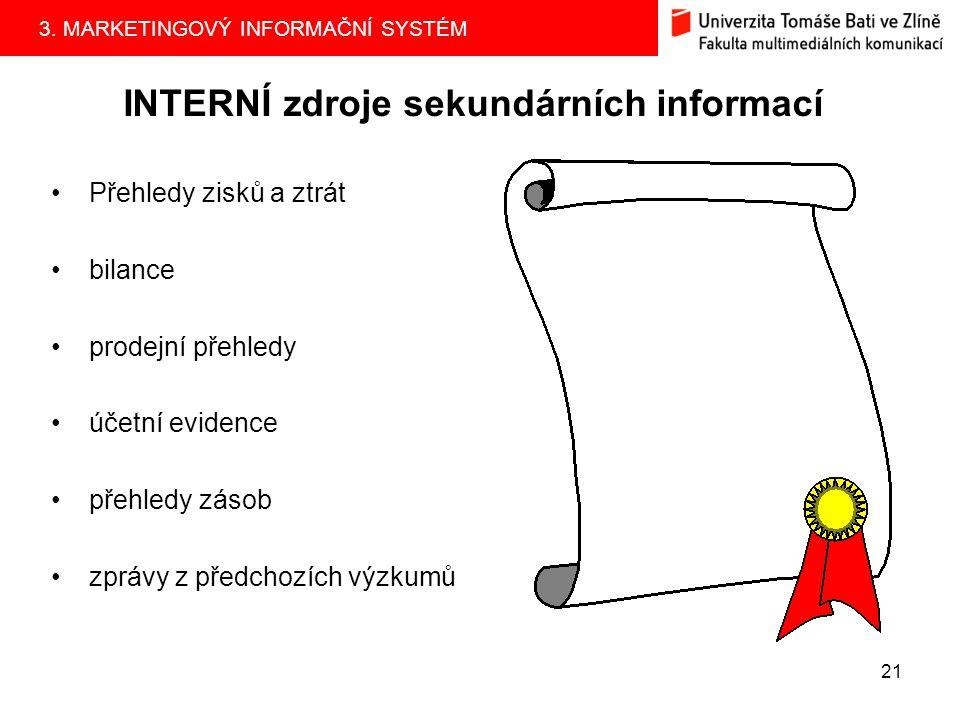 INTERNÍ zdroje sekundárních informací