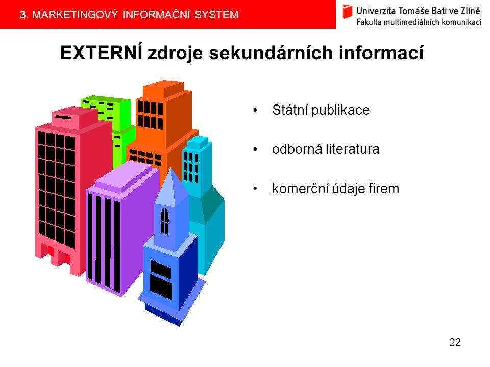 EXTERNÍ zdroje sekundárních informací