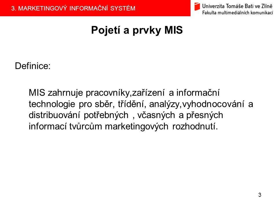 Pojetí a prvky MIS Definice: