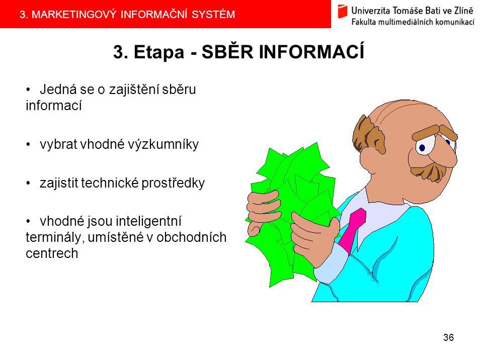 3. Etapa - SBĚR INFORMACÍ Jedná se o zajištění sběru informací