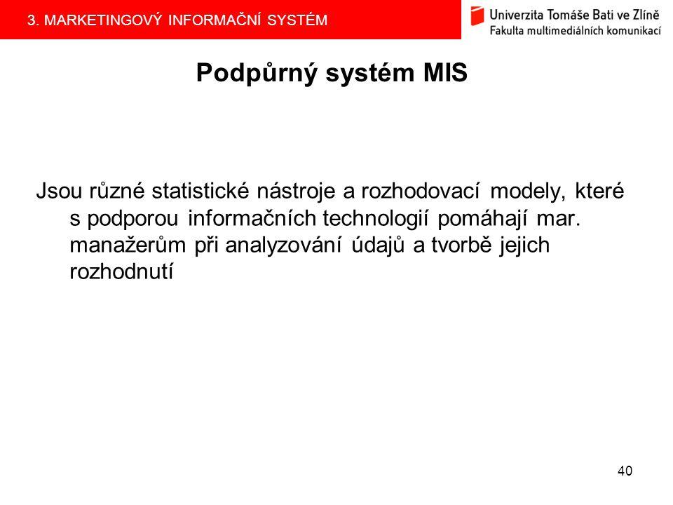 Podpůrný systém MIS