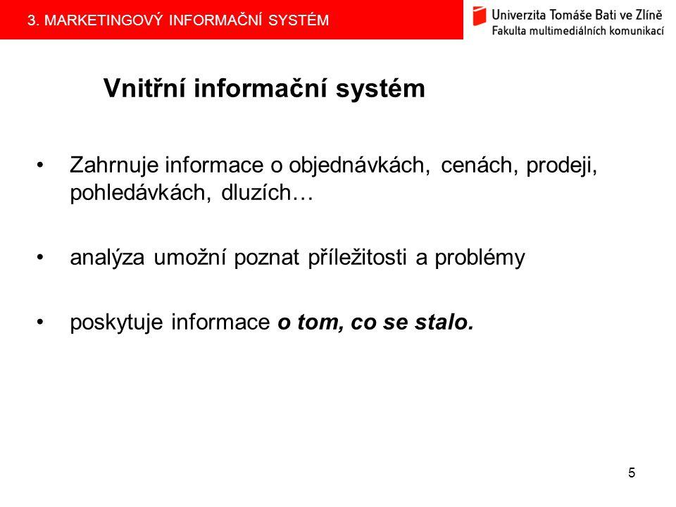Vnitřní informační systém