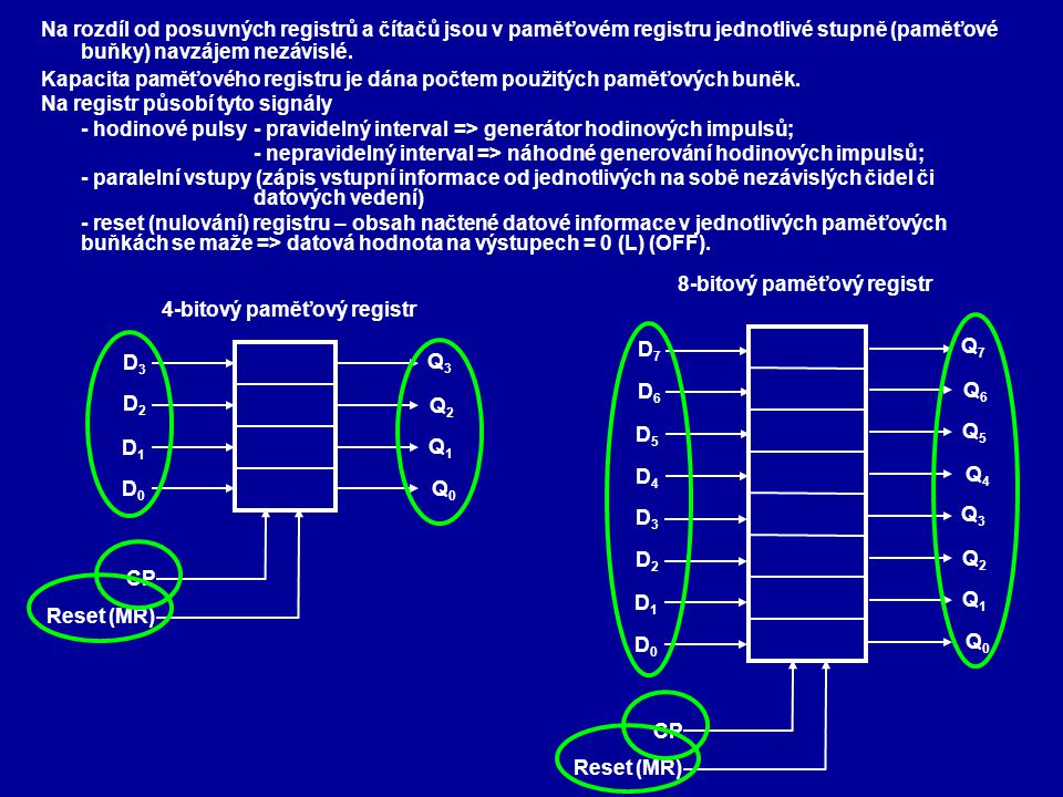 8-bitový paměťový registr 4-bitový paměťový registr