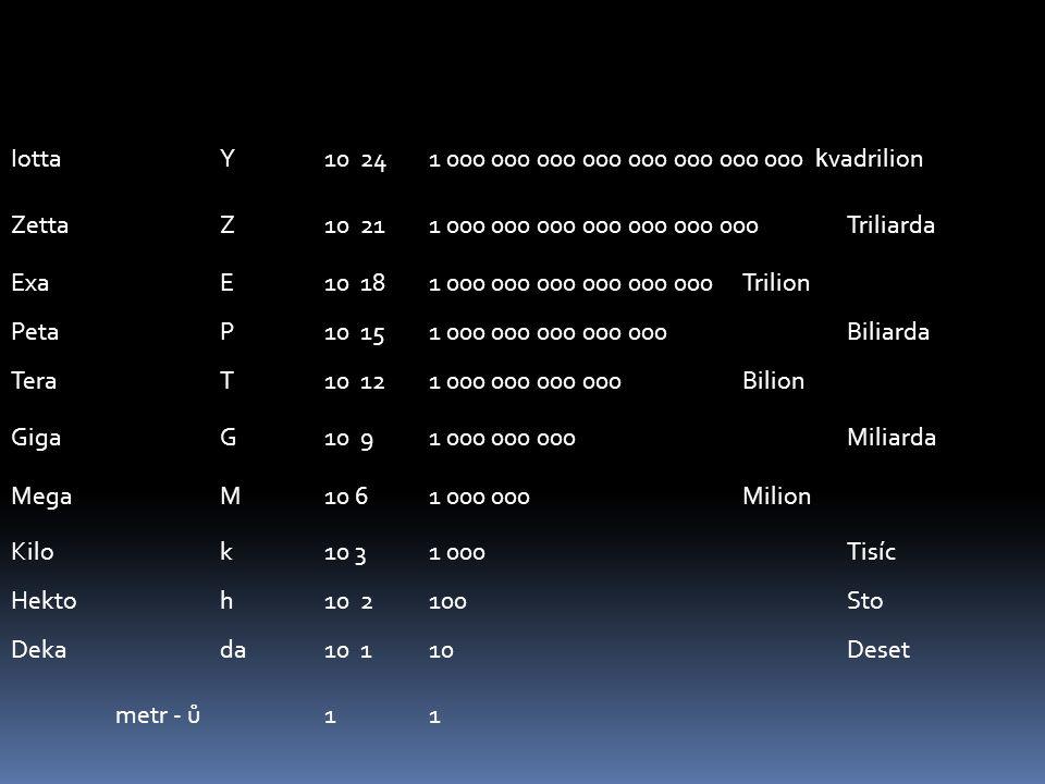 Iotta Y 10 24 1 000 000 000 000 000 000 000 000 kvadrilion Zetta Z 10 21 1 000 000 000 000 000 000 000 Triliarda.