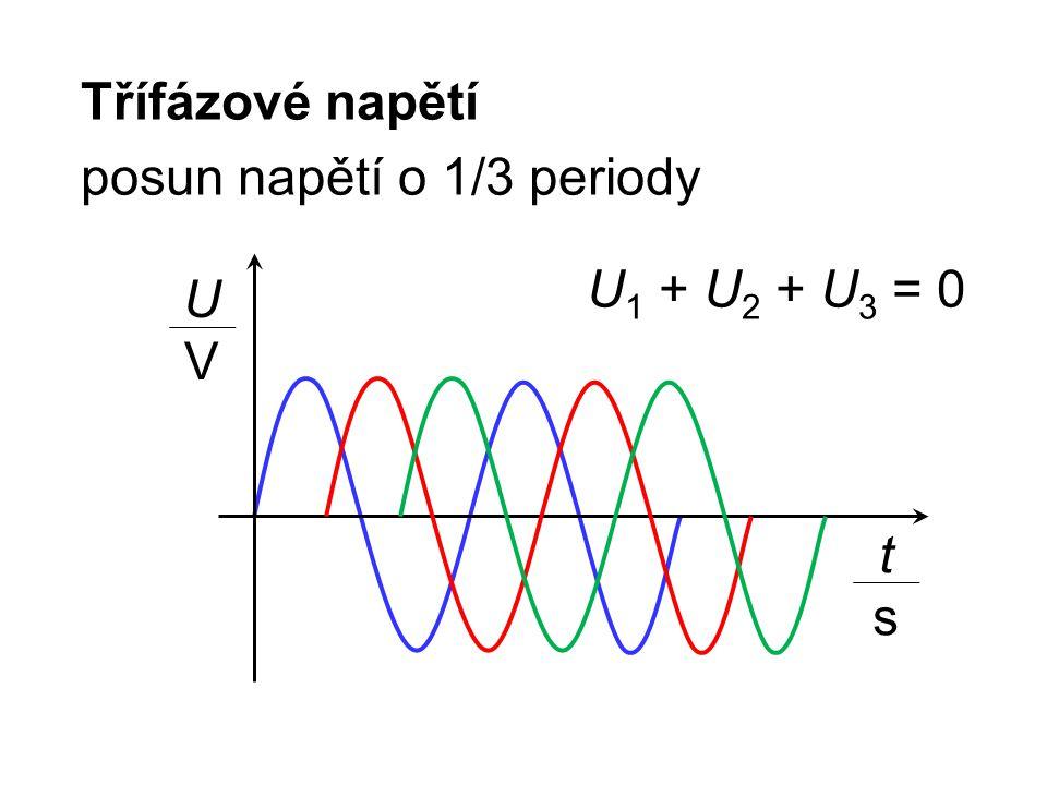 Třífázové napětí posun napětí o 1/3 periody U1 + U2 + U3 = 0