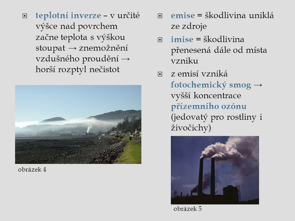 emise = škodlivina uniklá ze zdroje