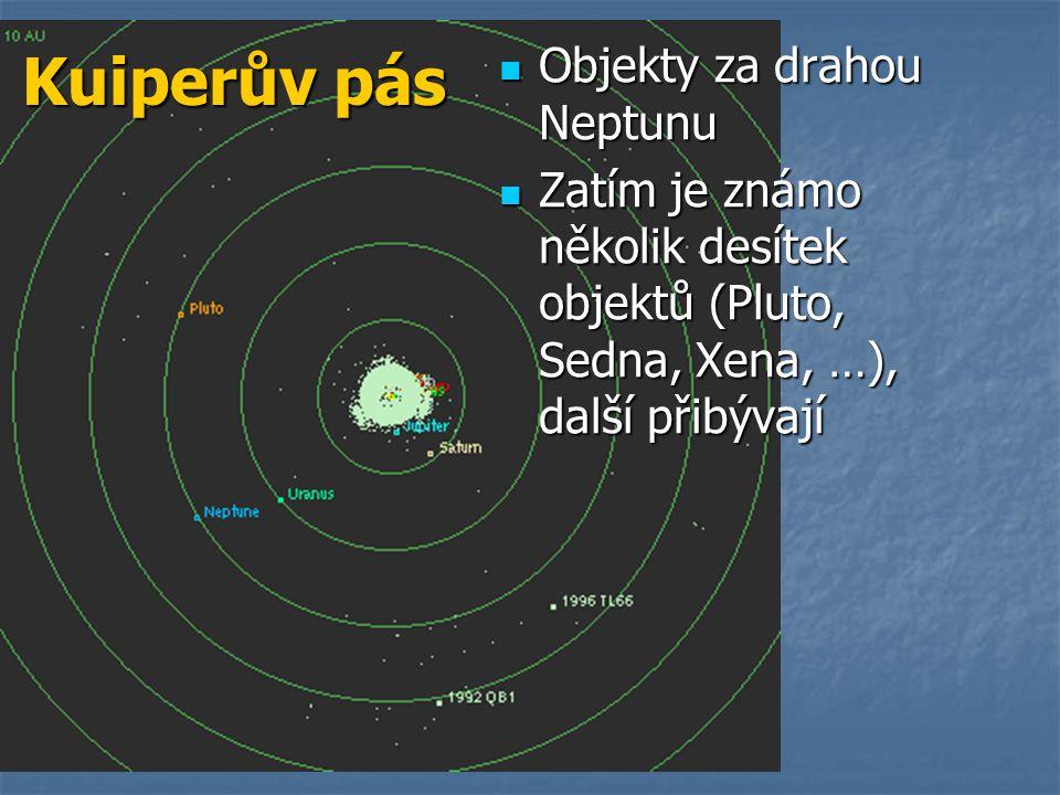 Kuiperův pás Objekty za drahou Neptunu