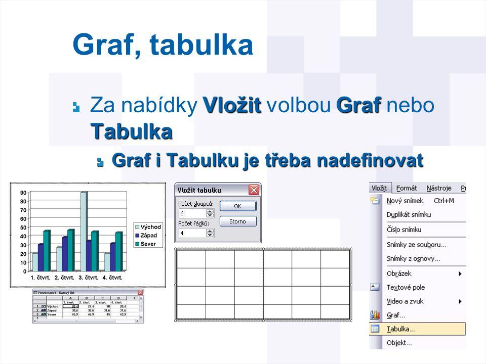 Graf, tabulka Za nabídky Vložit volbou Graf nebo Tabulka