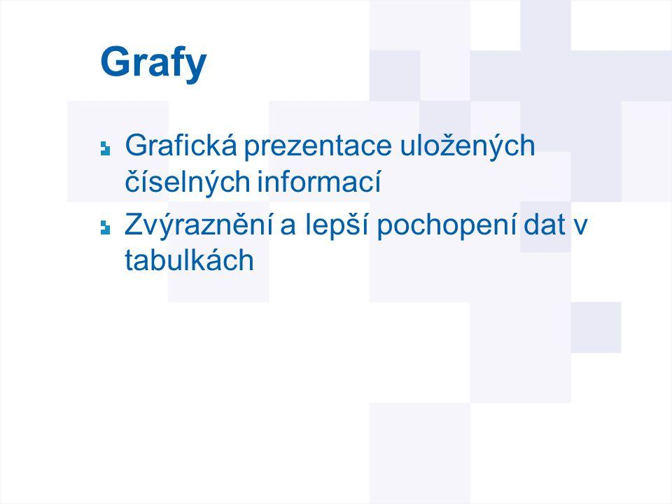Grafy Grafická prezentace uložených číselných informací