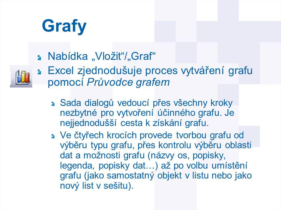 """Grafy Nabídka """"Vložit /""""Graf"""